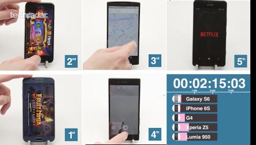 iphone-6s-chay-nhanh-hon-cac-smartphone-android-dau-bang