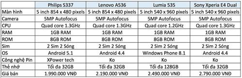 loat-smartphone-man-hinh-5-inch-gia-re-dang-chu-y-4