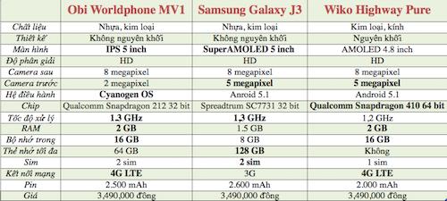 obi-mv1-smartphone-dau-tien-chay-he-dieu-hanh-cyanogen-14
