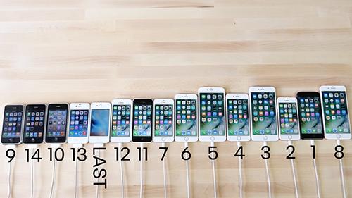 iphone-7-so-tai-voi-cac-san-phm-doi-truoc