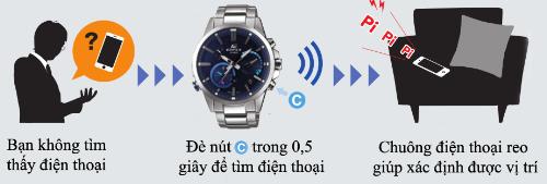 eqb-700d-mau-dong-ho-thong-minh-moi-cua-casio-bai-xin-edit-7