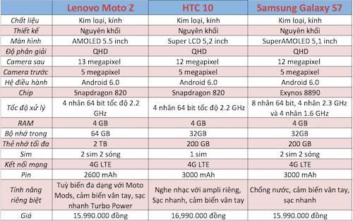 lenovo-moto-z-smartphone-cao-cap-sieu-mong-17