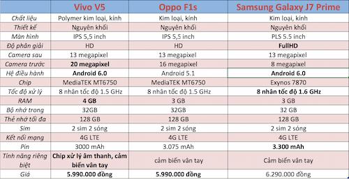 vivo-v5-smartphone-voi-camera-truoc-20-cham-14