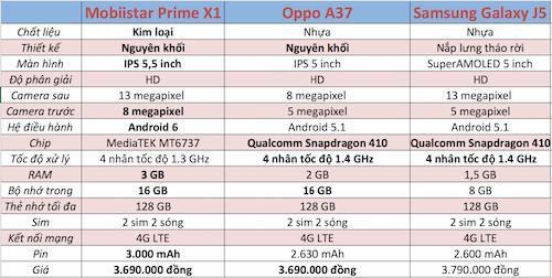 mobiistar-prime-x1-smartphone-ram-3-gb-duoi-4-trieu-dong-11