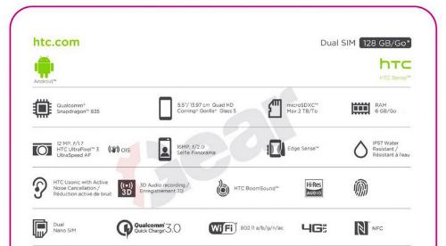 Thông tin về smartphone Android cao cấp mới của HTC.