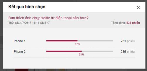 vivo-v5s-duoc-binh-chon-chup-selfie-dep-hon-iphone-7