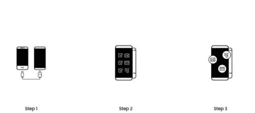 3 bước chuyển đổi dữ liệu với Smart Switch: (1) Kết nối điện thoại cũ và Galaxy mới (3) chọn những nhóm nội dung cần chuyển đổi, và (3) Ngay lập tức bạn đã có thể sử dụng nó trên chiếc Galaxy mới
