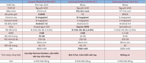 huawei-mediapad-m3-2017-may-tinh-bang-giai-tri-tam-trung-18