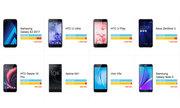 Loạt smartphone giảm giá nhiều nhất tháng 7