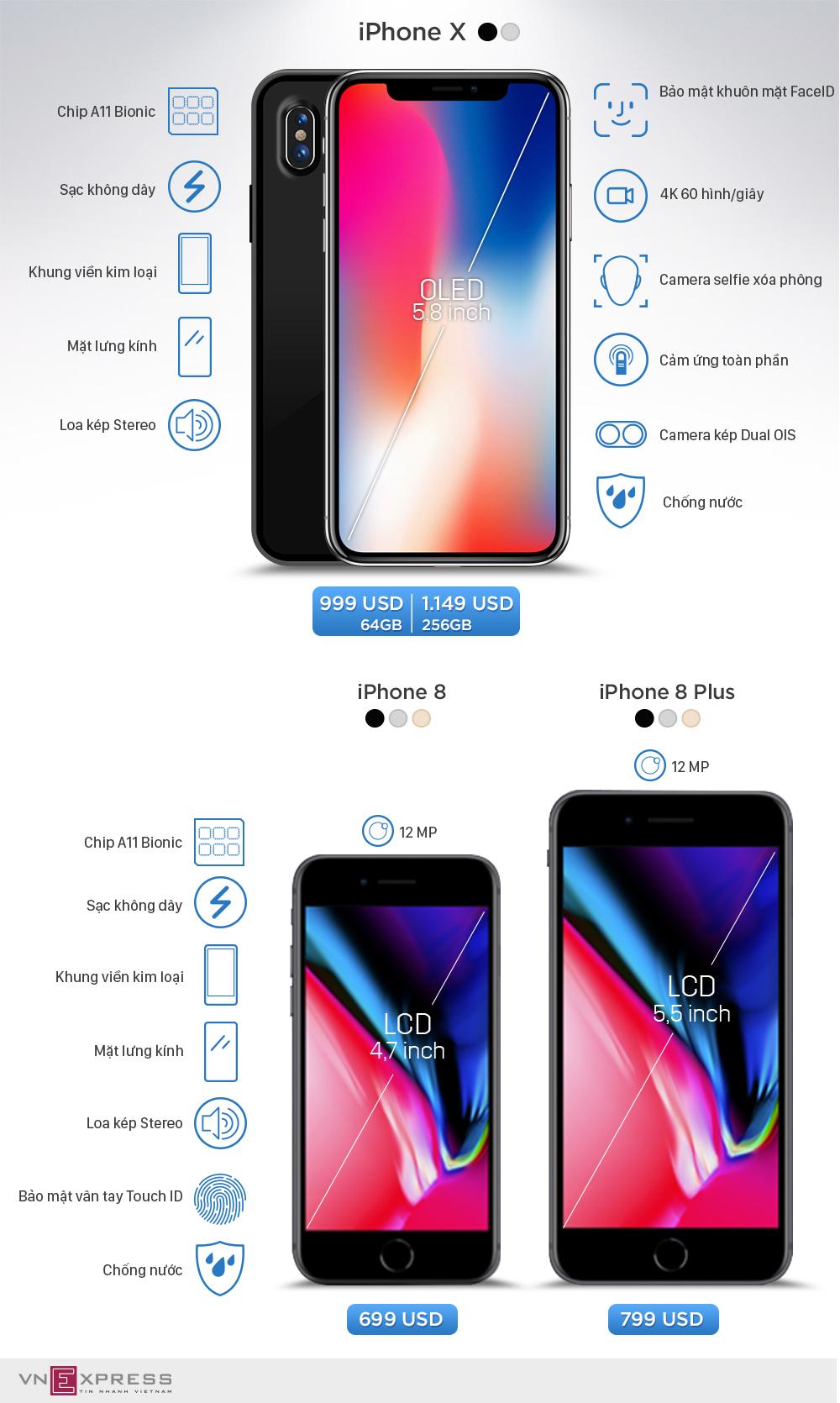Những điểm nổi bật trên bộ ba iPhone vừa ra mắt