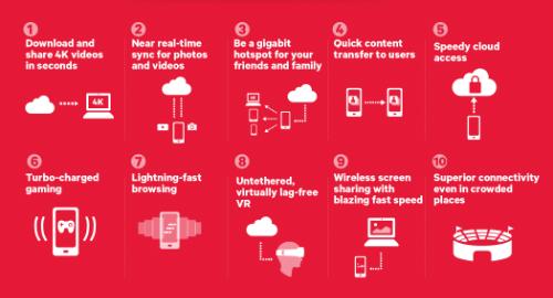 smartphone-dau-tien-tren-the-gioi-ho-tro-ket-noi-gigabit-1
