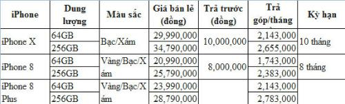 mua-iphone-x-chinh-hang-tai-fpt-shop-chi-voi-10-trieu-dong-1