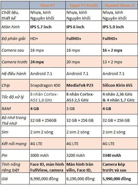 vivo-v7-smartphone-tam-trung-co-nhieu-uu-diem-16