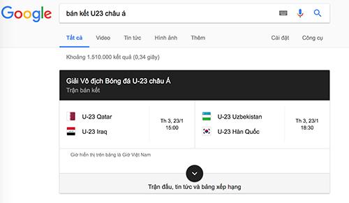 Google không tin Việt Nam vào bán kết U23 châu Á