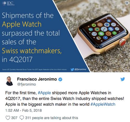 Giám đốc hãng nghiên cứu thị trường IDC chia sẻ tin vui cho Apple Watch.