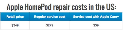Bảng giá sửa chữa HomePod của Apple.