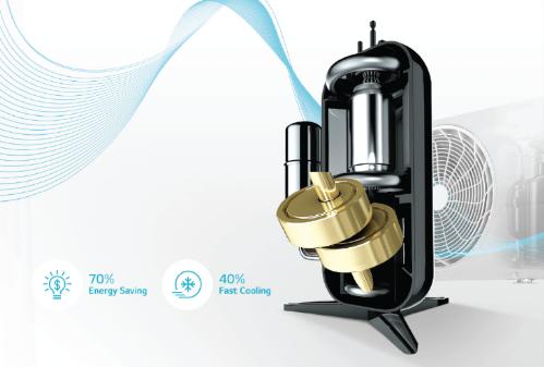 Công nghệ đột phá Dual Inverter với máy nén 2 rotor giúp tiết kiệm 70% điện năng.
