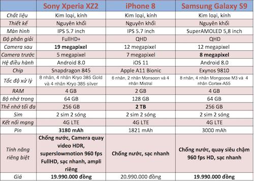 Xperia XZ2 - bản nâng đắt tiền từ hãng điện tử Nhật Bản - 12