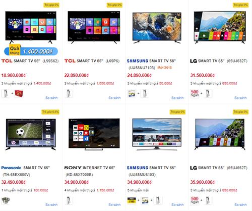 Các dòng TV màn hình lớn năm nay có giá bán tốt.