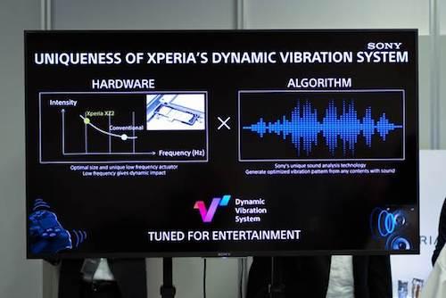 Điểm khác biệt trong hệ thống rung phản hồi - Dynamic Vibration System