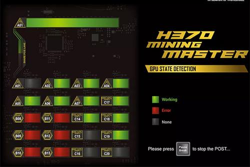 Sản phẩm có thể báo trạng thái của từng GPU theo vị trí thực tế.