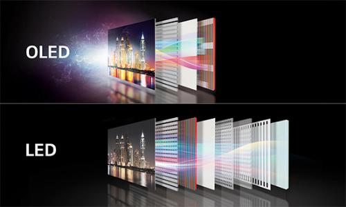 Công nghệ OLED mang lại độ mỏng và chất lượng hình ảnh vượt trội so với LED.