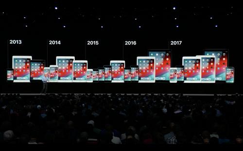 iOS 12 hỗ trợ tất cả thiết bị đang chạy iOS 11.