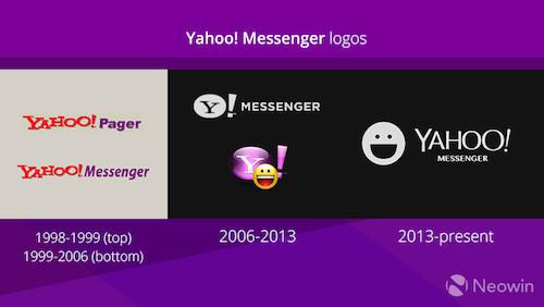 Logo Yahoo! Messenger qua các thời kỳ.