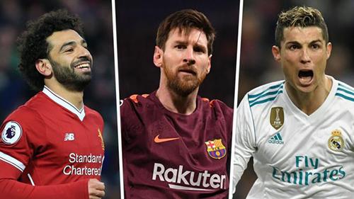 Mohamed Salah (ngoài cùng bên trái)vượt qua Messi (giữa) và Ronaldo (bên phải) để trở thànhcầu thủ nhận được sự quan tâm nhất trên mạng xã hội.