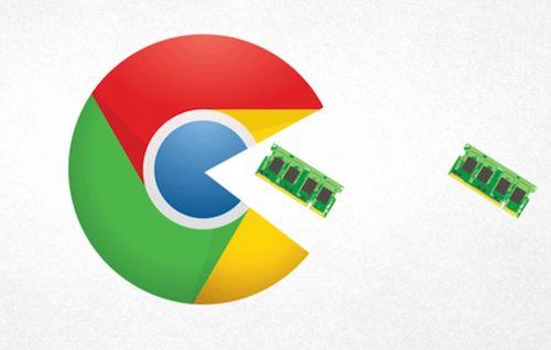 Ảnh chế hài hước về việc ngốn RAM của Chrome.