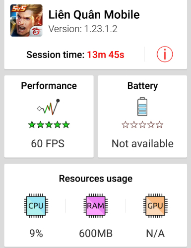 Sau 15 phút trải nghiệm Liên Quân Mobile, máy chỉ dùng 9% CPU. Đây là mức sử dụng khá thấp khi so với các điện thoại cùng mức giá.