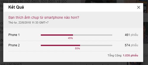 Galaxy Note9 được bình chọn chụp đẹp hơn iPhone X