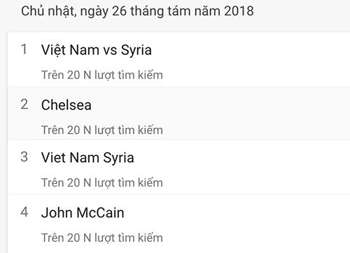 Xu hướng tìm kiếm trên Google ngày 26/8.