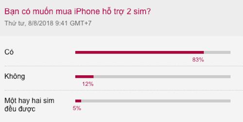 Điện thoại hai sim của Apple được gọi là iPhone Xc - 2