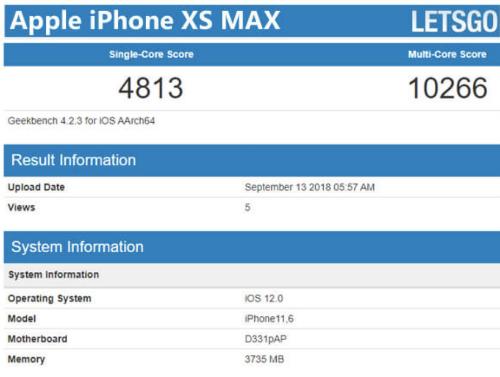Thông số RAM của iPhone Xs Max xuất hiện trong đánh giá của GeekBench.