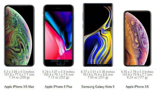 So sánh cân nặng, kích thước của iPhone Xs Max, iPhone 8 Plus, Galaxy Note 9 và iPhone Xs.