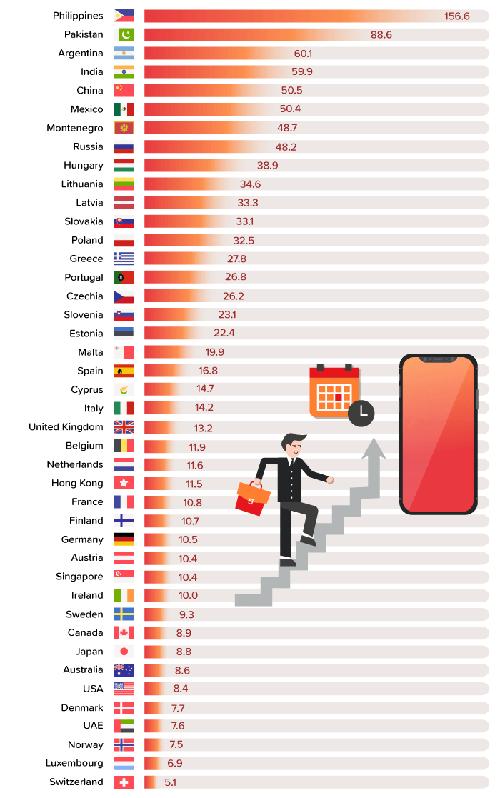 Người Việt mất bao lâu để mua được iPhone Xs