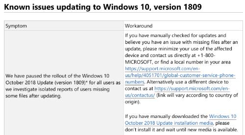 Microsoft thông báo về lỗi của bản cập nhật Windows 10 mới nhất.