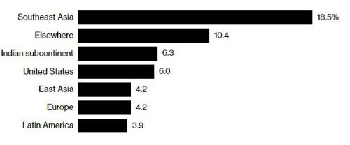 Đông Nam Á là lựa chọn hàng đầu của các công ty Mỹ tại Trung Quốc khi muốn chuyển dịch sản xuất. Nguồn: AmCham China, AmCham Shanghai