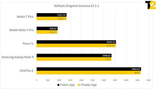 Xiaomi là công ty Trung Quốc không đánh lừa công cụ đo hiệu năng.