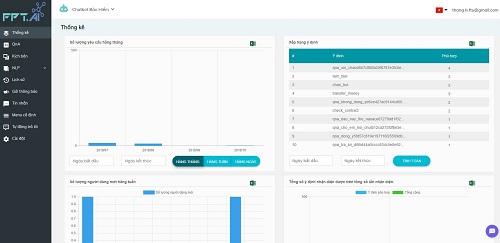 FPT.AI cập nhật nhiều tính năng cho nền tảng xây dựng chatbot - 1