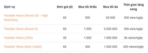 Bảng giá các gói lượt xem YouTube được đăng tải trên một website.