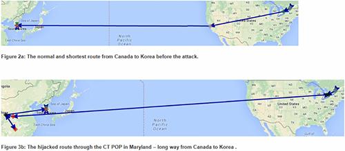 Định tuyến lưu lượng từ Canada đến Hàn Quốc thông thường (trên) và khi bị Trung Quốc chuyển hướng.