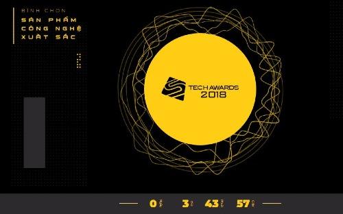Vòng sơ loại để bình chọn Sản phẩm Công nghệ Xuất sắc sẽ bắt đầu vào 12h ngày 20/11.