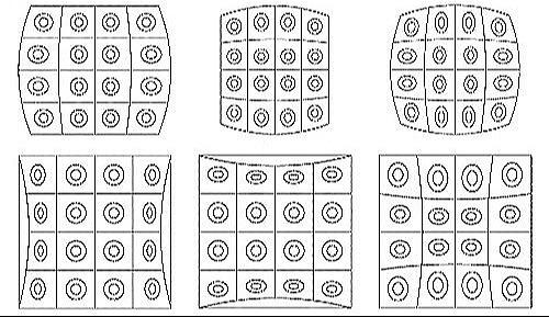 Các khả năng sắp xếp 16 ống kính theo bằng sáng chế của LG.