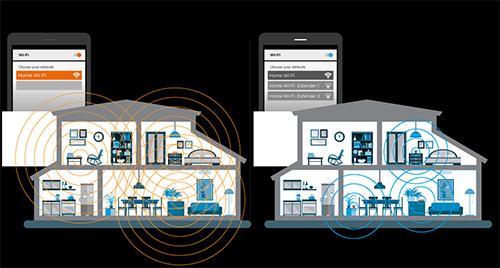 Mở rộng sóng Wi-Fi bằng công nghệ Mesh (trái) cùng với kích sóng repeater là hai cách làm phổ biến nhất hiện nay.