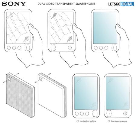 Hồ sơ mô tả hoạt động của điện thoại Sony.