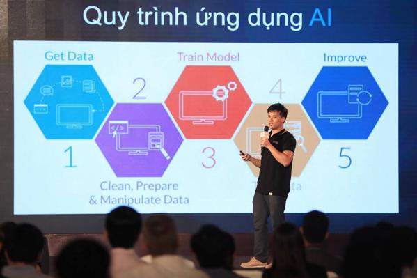 Tiến sĩ Đặng Hoàng Vũ - Giám đốc khoa học tập đoàn FPT nhìn nhận AI sẽ ngày càng bình dân hóa.
