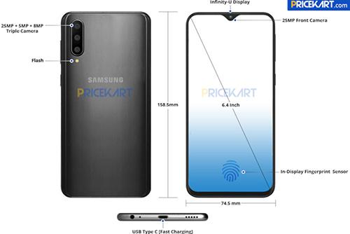 Các thông số của Galaxy A50. Ảnh: PriceKart.