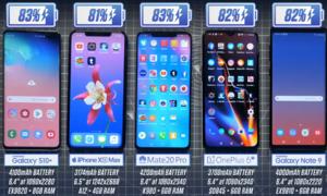 Đọ thời lượng pin Galaxy S10+ với các smartphone hàng đầu